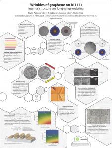 Wrinkles of graphene on Ir(111)