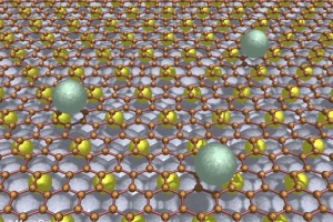 graphene-intercalation-adsorption